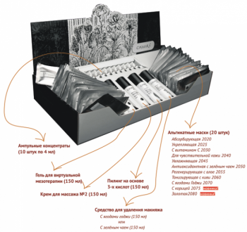 Casmara Стартовый набор для работы косметолога, 20 процедур - купить, цена со скидкой