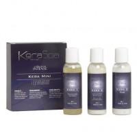 KeraSpa Intense smoothing (Интенсивное разглаживание), мини набор по 60 мл. - купить, цена со скидкой